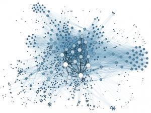 Assessment of Data flow, transfer and sharing, push model, pull model