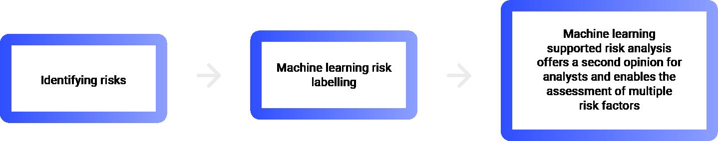 tech panel 2
