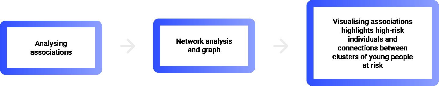 tech panel 3